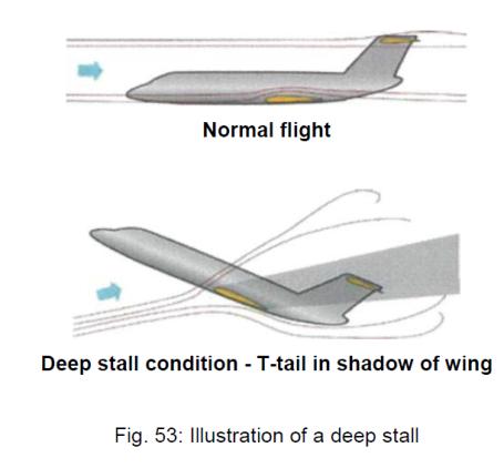Case    JetBlue Airways IPO Questions   pdf JetBlue Airways